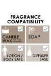 Marseille Type* Candle Fragrance Oil compatibility sheet