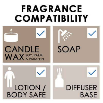 Strawberry Vanilla Punch Candle Fragrance Oil compatibility sheet