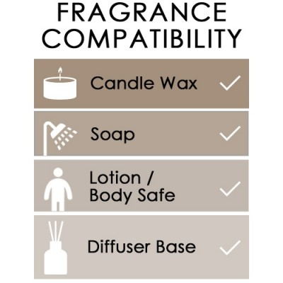 Tuscan Melon and Apricot Candle Fragrance Oil compatibility sheet