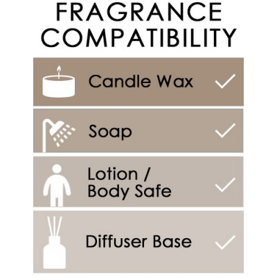 Bohemian Dream Candle Fragrance Oil compatibility sheet