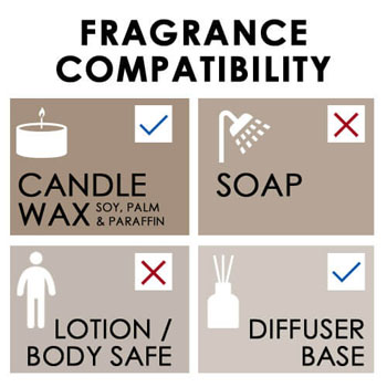 Fragrance Compatibility Table